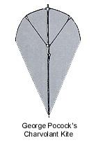 Pocock-kite