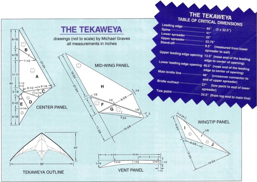 Issue 70 kite plan tekaweya kitelife for Indoor kite design